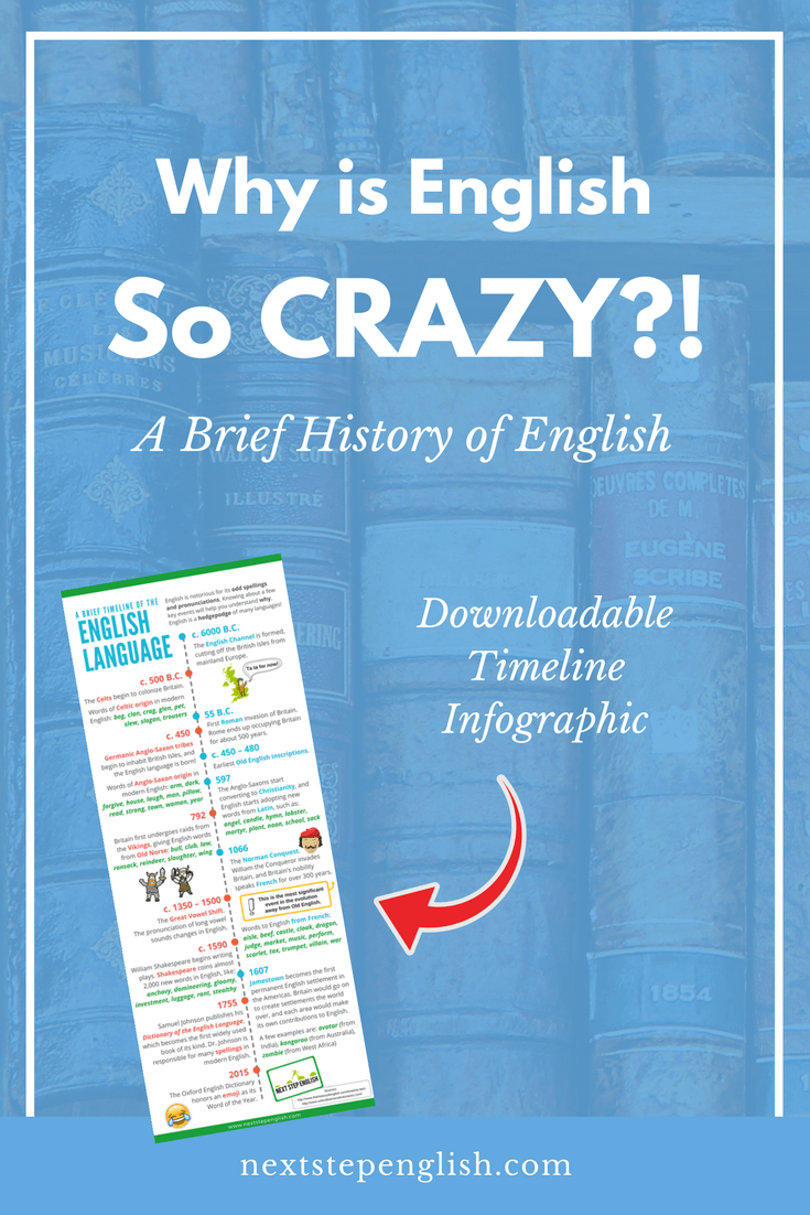 History-of-the-English-Language