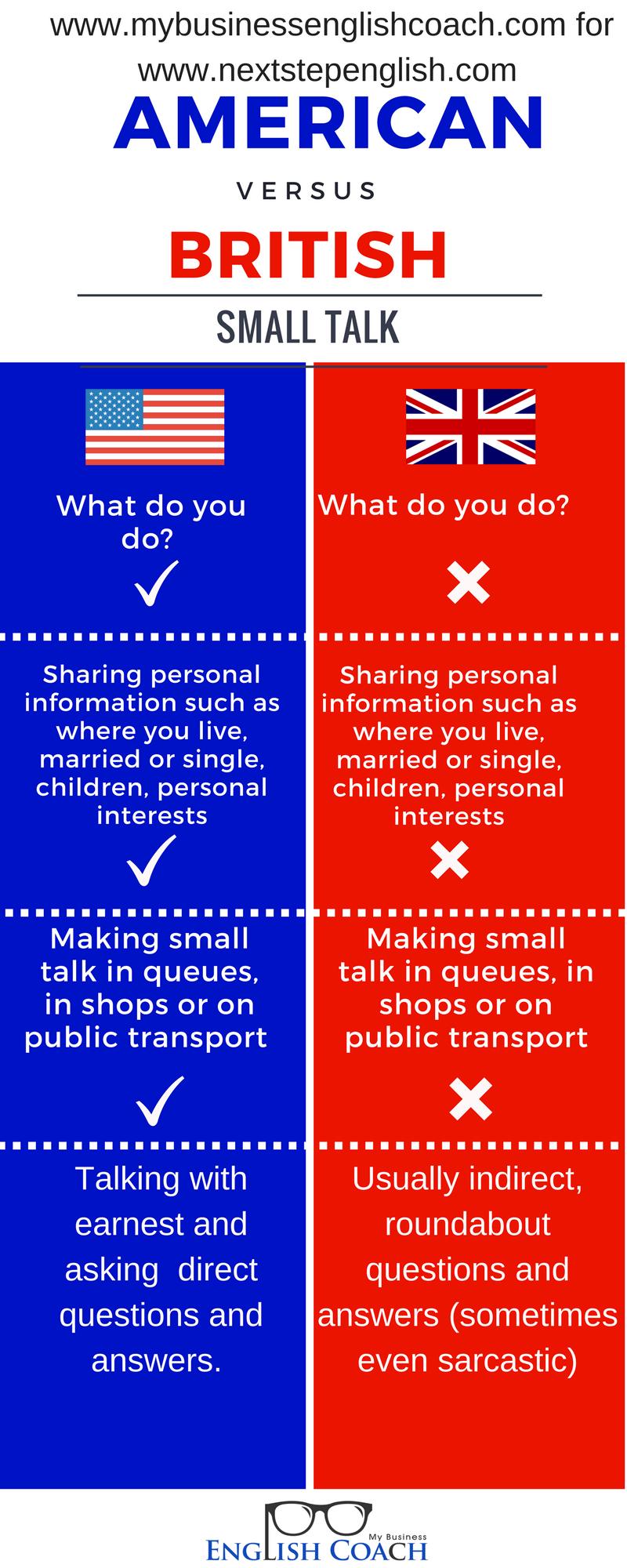 English-Small-Talk-American-vs-British-2