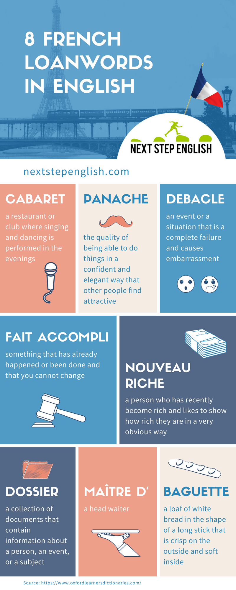 French-Loanwords-in-English-French-Words-in-English-Next-Step-English